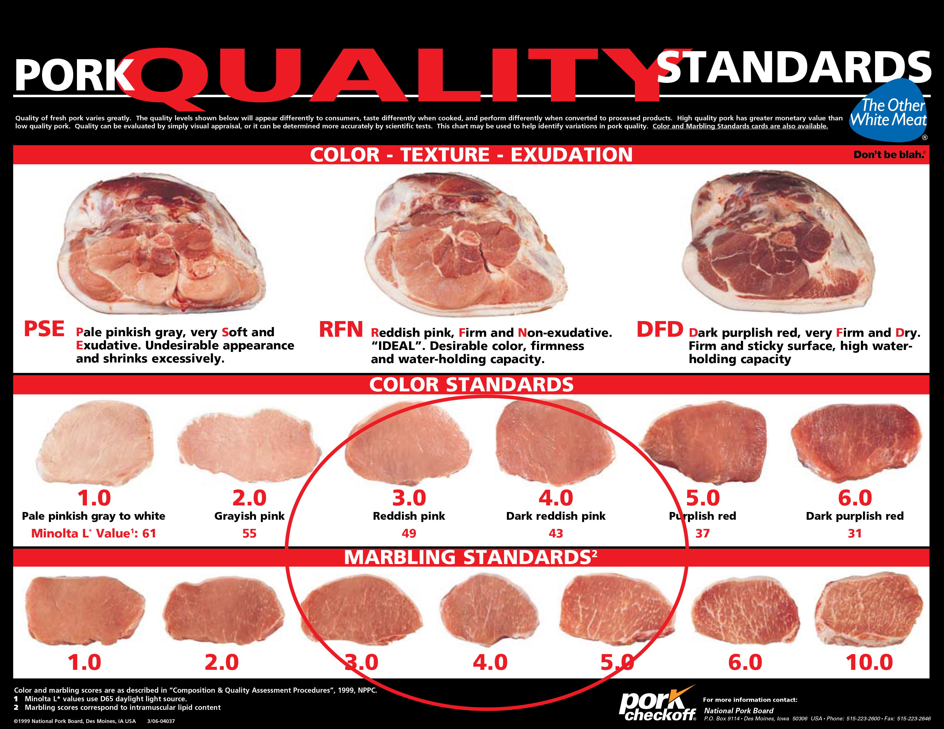 Pork Quality Color Chart_web edited 1 compart duroc difference compart family farms